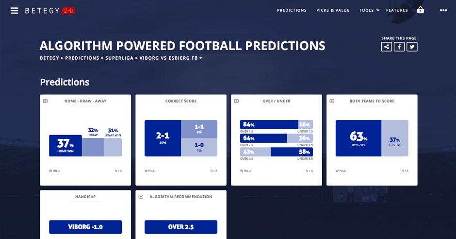 предвидување за фудбал