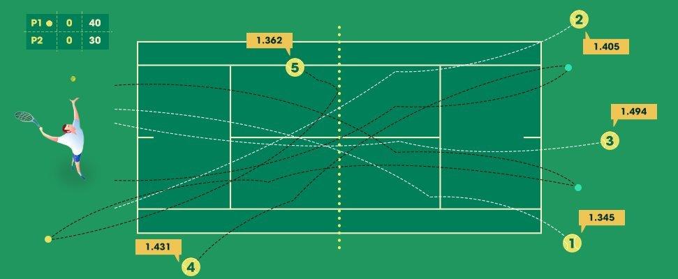 Кладење на тенис