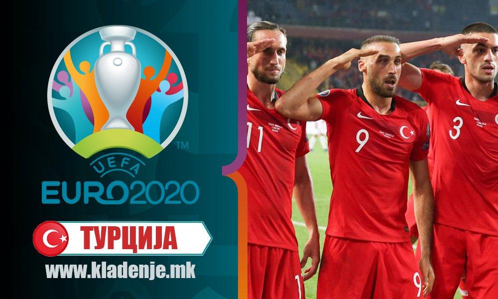 ЕУРО2020-Турција