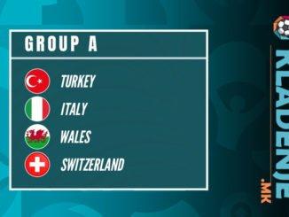 ЕУРО 2020 група А