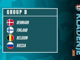 ЕУРО 2020 Група Б