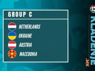 ЕУРО 2020 Група Ц