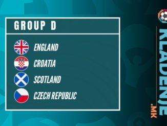 ЕУРО 2020 Група Д