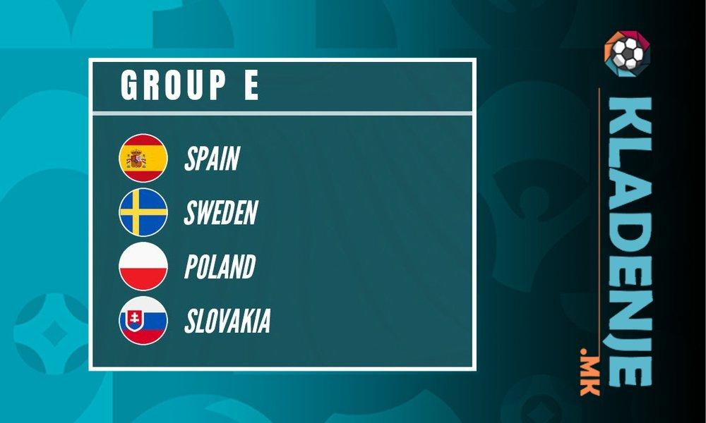 ЕУРО 2020 Група Е