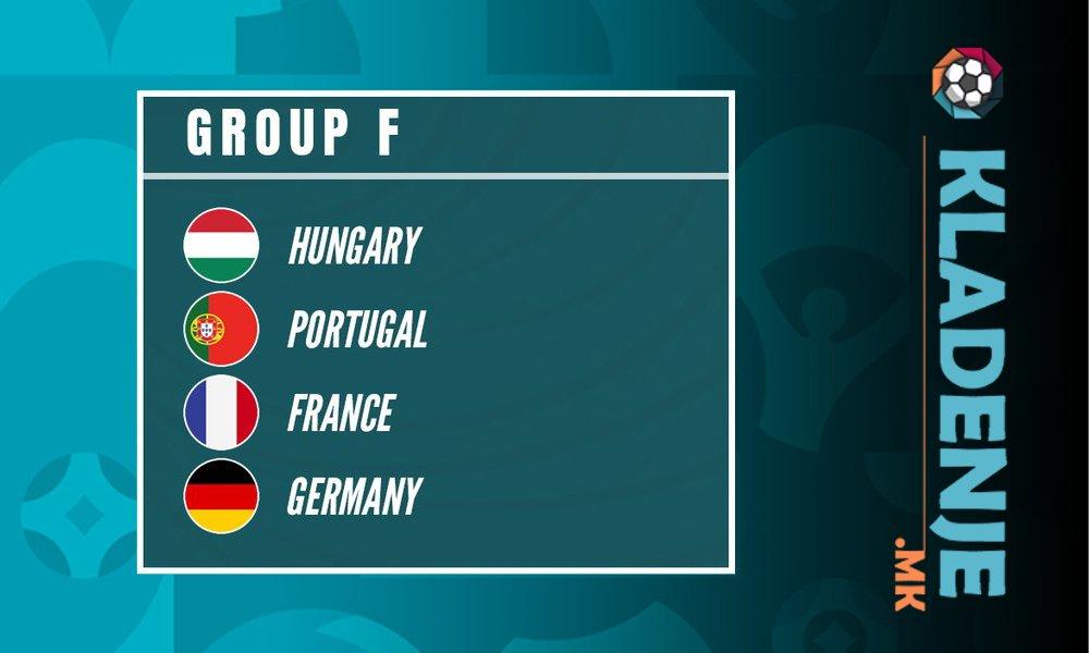 ЕУРО 2020 Група Ф